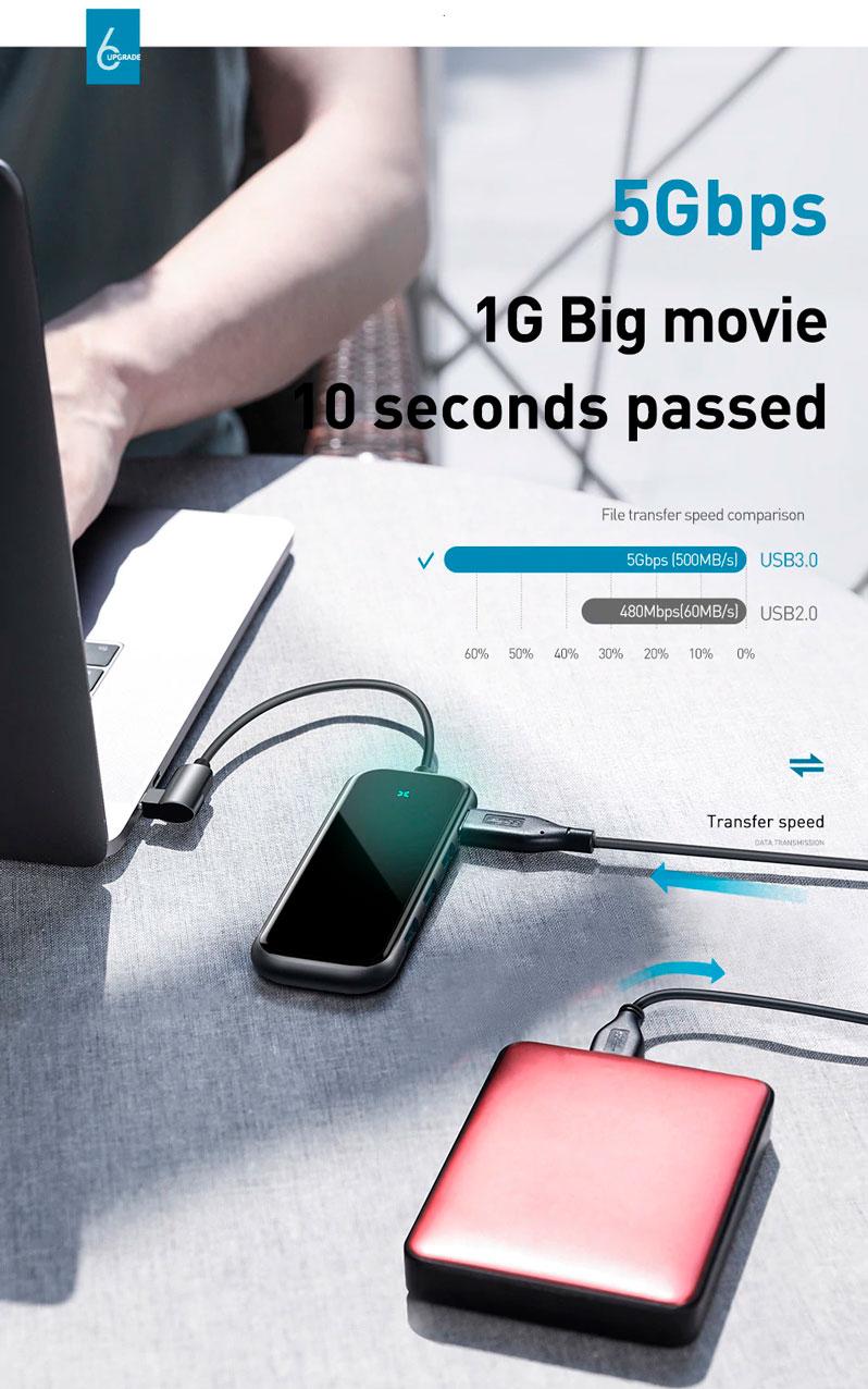 соединение с ноутбуком